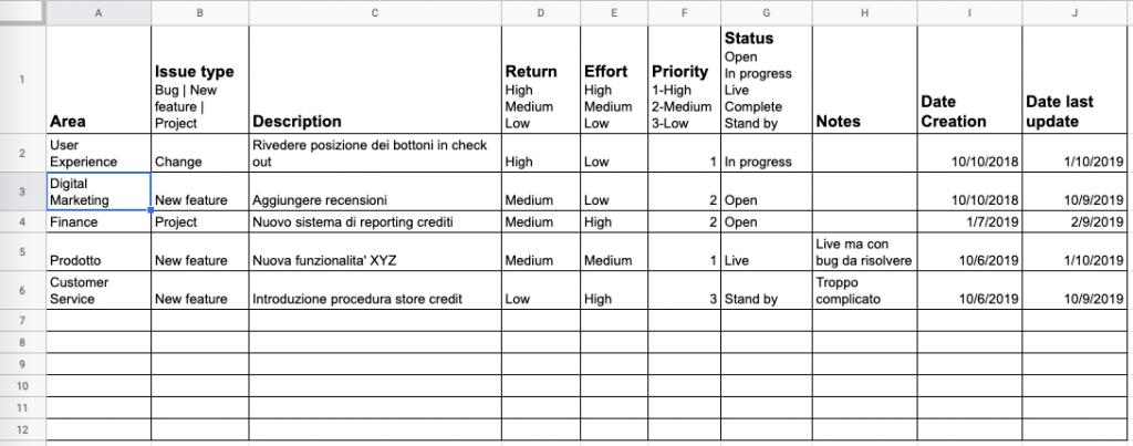 Issue List, modello perfetto per la metodologia Getting Things Done