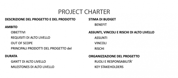 Indice Project Charter Italiano